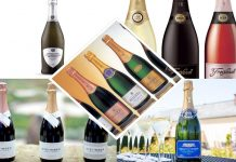 Champagne Places around The World