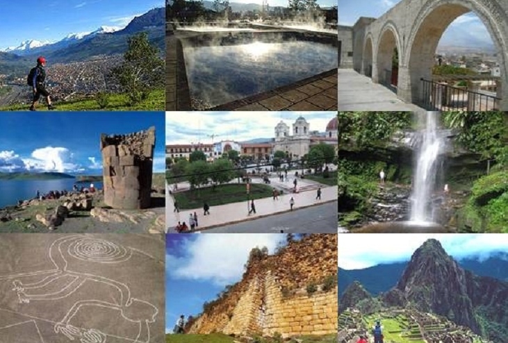 Popular Tourist Places in Peru