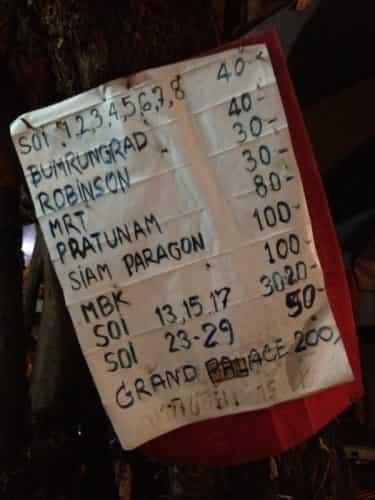 Bangkok prices